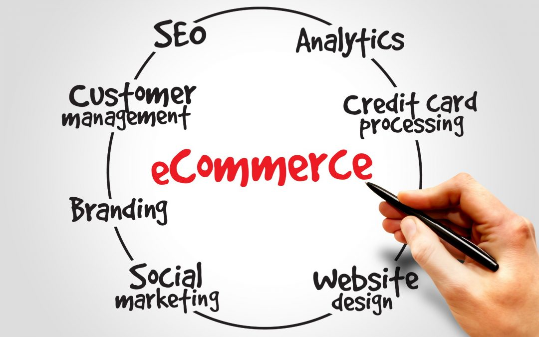 The Time is Now: eCommerce and Your Business
